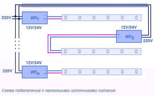 Схема подключения светодиодных лент к двум источникам питания.