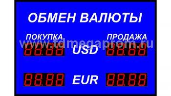 Табло курсов валютР-20-2