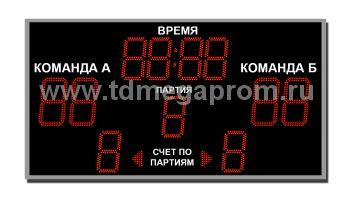 Табло для волейбола ТС-В-7 (арт.03)