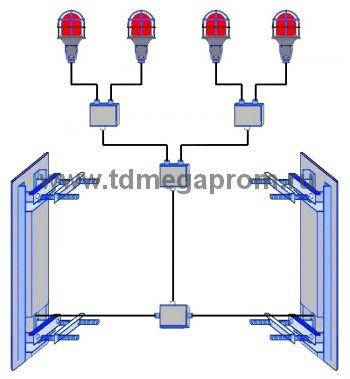 Автономная система светового ограждения на солнечных батареях АСС(специализированная) (арт.01)