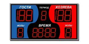 Табло для баскетбола ТС-Б-3 (арт.03)