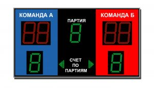 Табло для волейбола ТС-В-4 (арт.03)