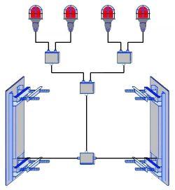 Автономная система светового ограждения на солнечных батареях АСС  (специализированная)