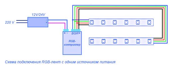 Схема соединения ленты rgb