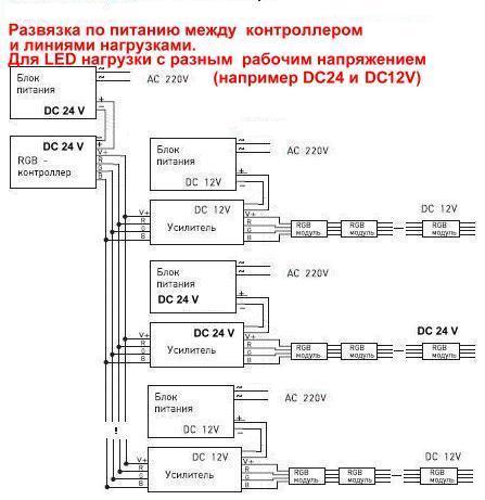 рабочим напряжением DC 12V