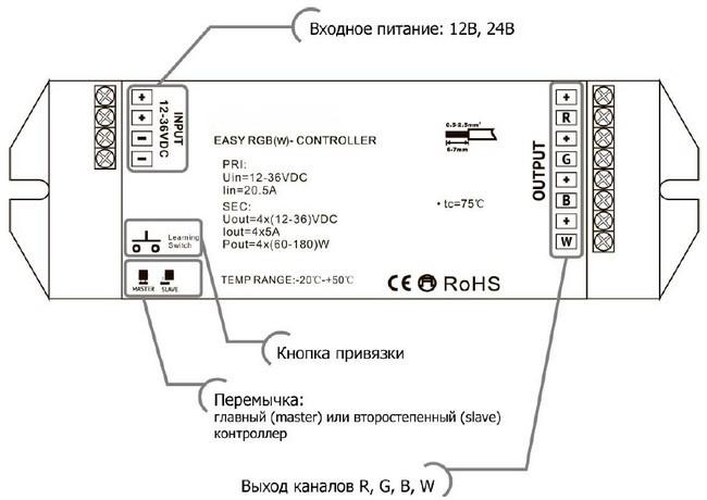 Схема подключения уин