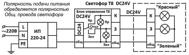 Схемы подключения блоков