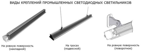 Cветодиодные Светильники И Системы Освещения