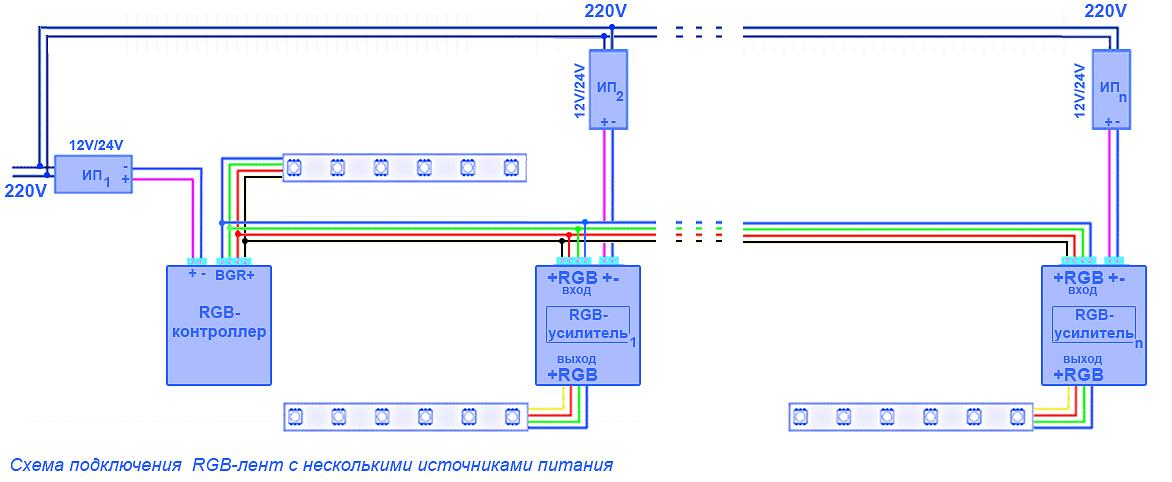 Схема подключения контроллера с усилителем