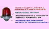 Компания ОАО «Мобильные ТелеСистемы» начала применять поликарбанатные светосигнальные приборы ЗОМ