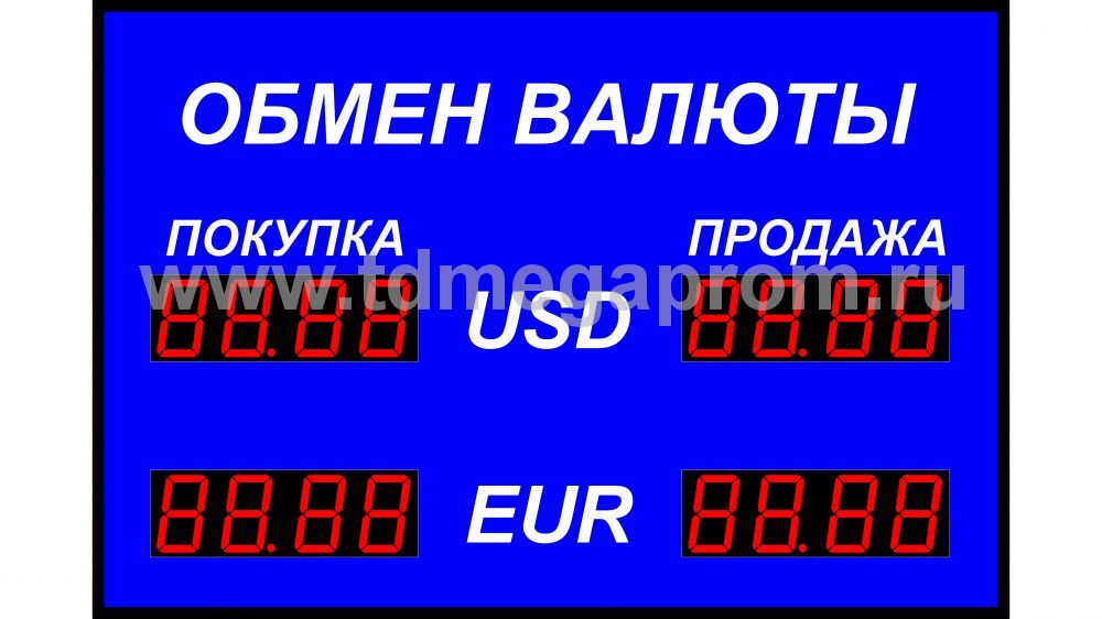 Виды курсов валют