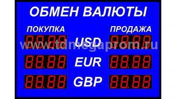 Табло курсов валютР-20-3