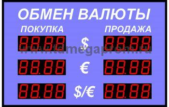 Табло курсов валютР-58-3