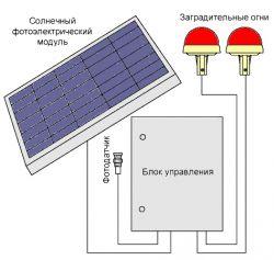 Автономный комплект: Заградительные огни ЗОМ с автономным питанием на солнечных батареях